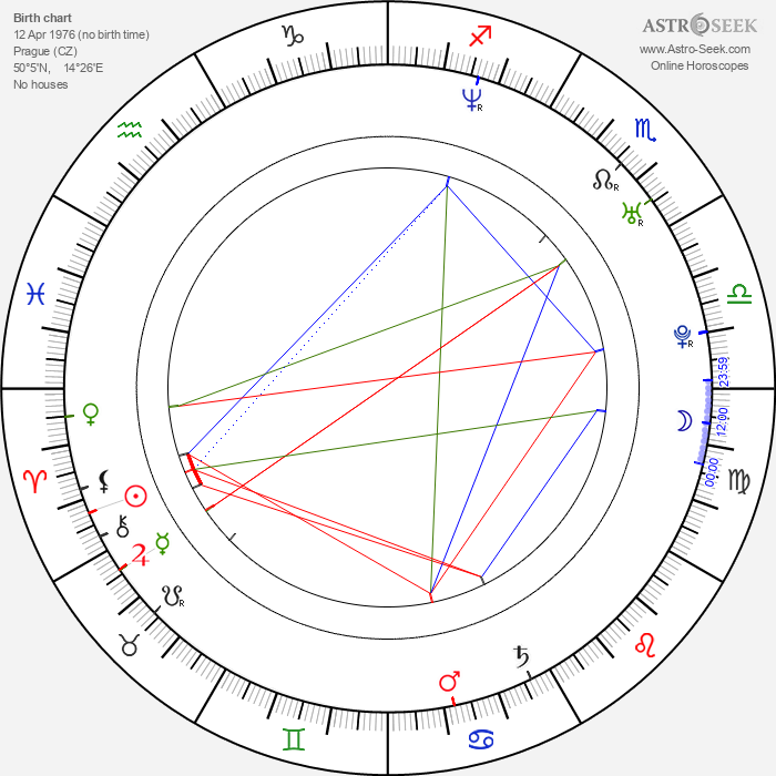 Daniel Šváb - Astrology Natal Birth Chart