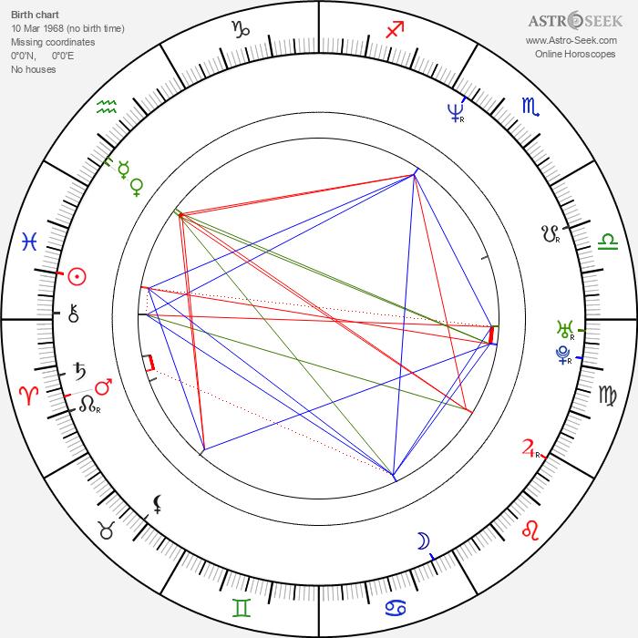 Daniel Travis - Astrology Natal Birth Chart