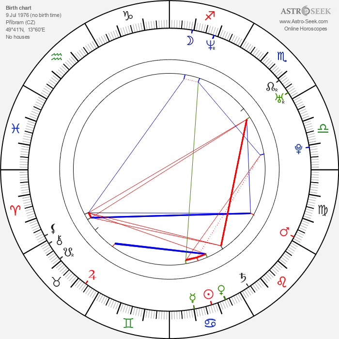 Daniel Vagenknecht - Astrology Natal Birth Chart