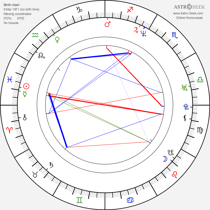 Daniel Vali - Astrology Natal Birth Chart