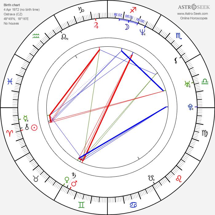 Daniel Vašut - Astrology Natal Birth Chart