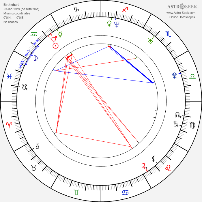 Daniel Wieleba - Astrology Natal Birth Chart