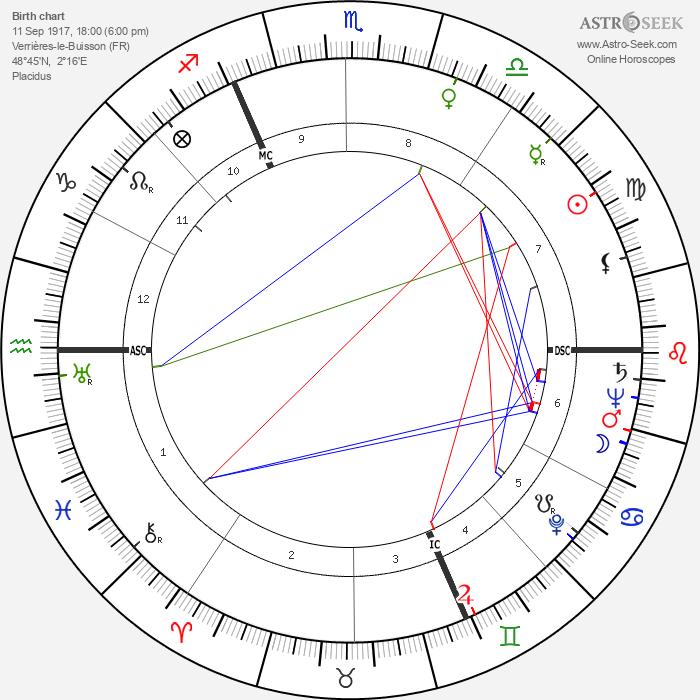 Daniel Wildenstein - Astrology Natal Birth Chart