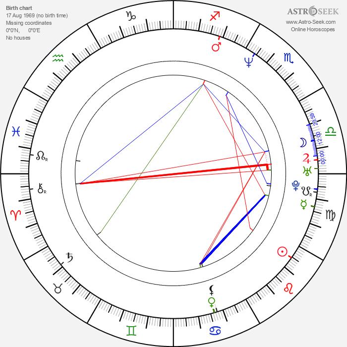 Daniela Castro - Astrology Natal Birth Chart