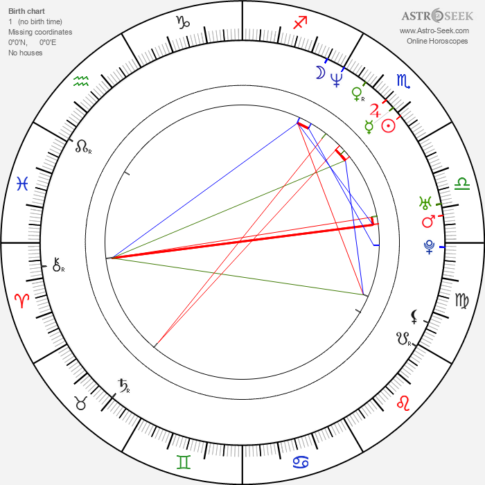Daniela Dejdarová - Astrology Natal Birth Chart
