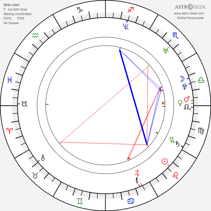Daniela Denby-Ashe - Astrology Natal Birth Chart