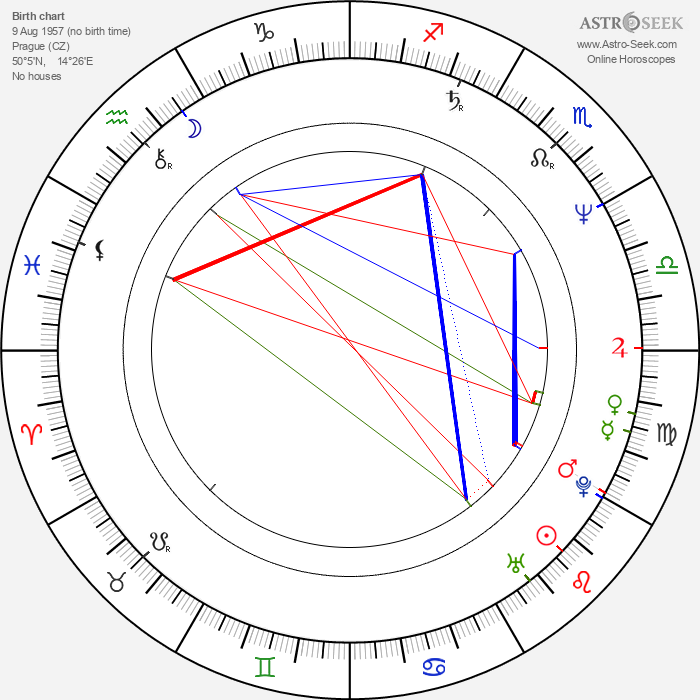Daniela Filipiová - Astrology Natal Birth Chart