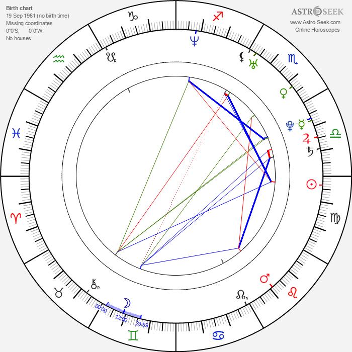 Daniela Frantzová - Astrology Natal Birth Chart