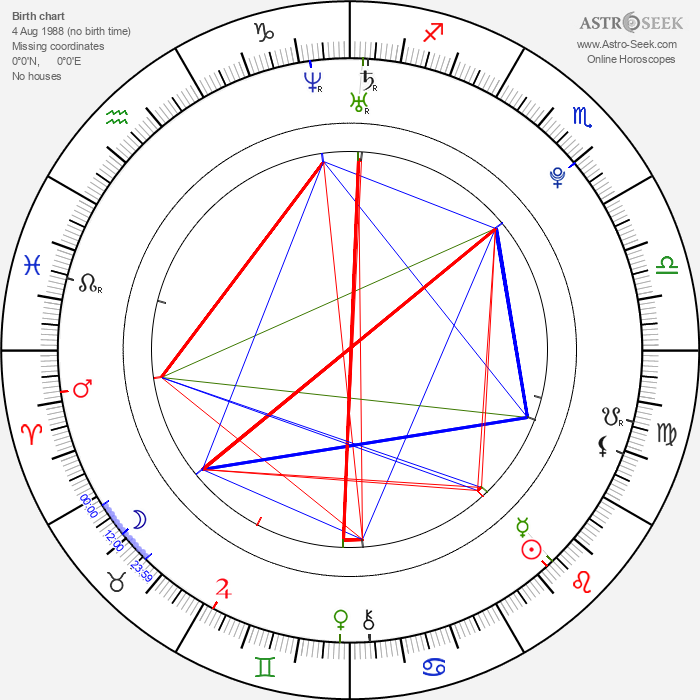 Daniela Freitas - Astrology Natal Birth Chart