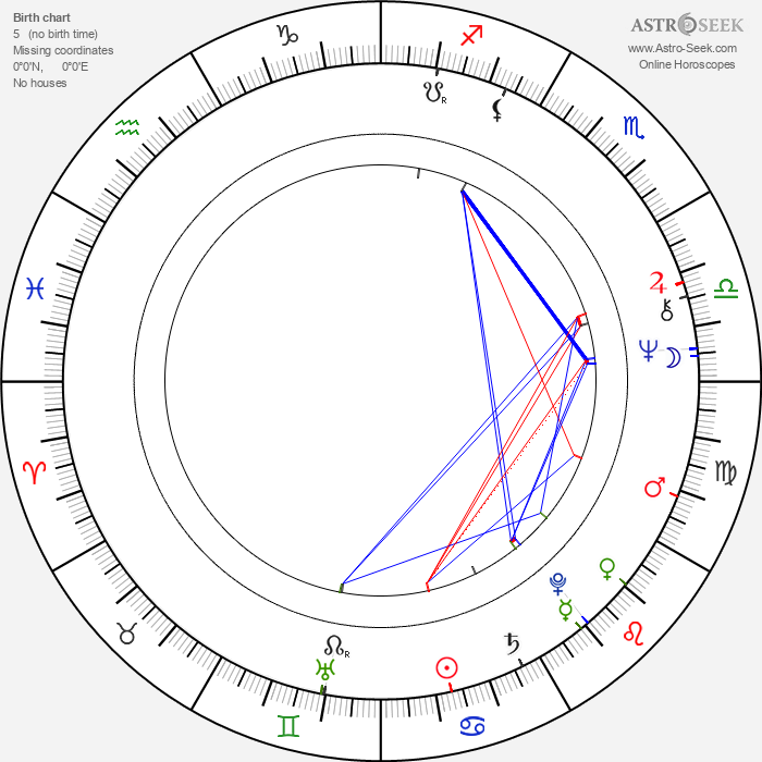 Daniela Hodrová - Astrology Natal Birth Chart