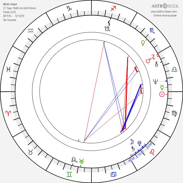 Daniela Kolářová - Astrology Natal Birth Chart