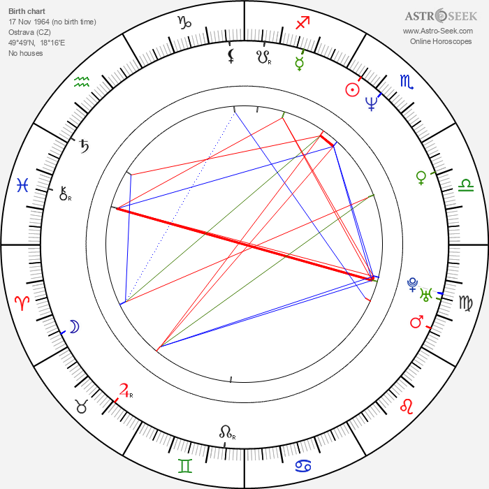 Daniela Kovářová - Astrology Natal Birth Chart