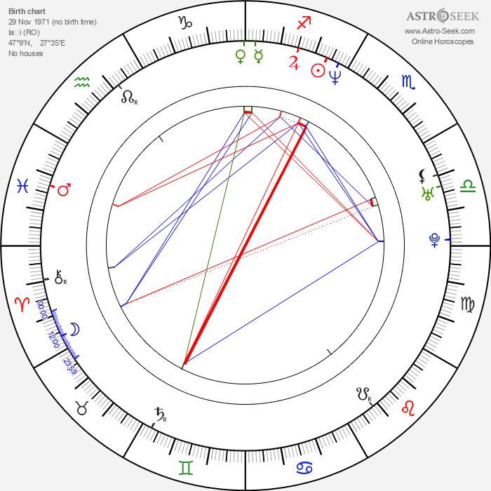 Daniela Nane - Astrology Natal Birth Chart