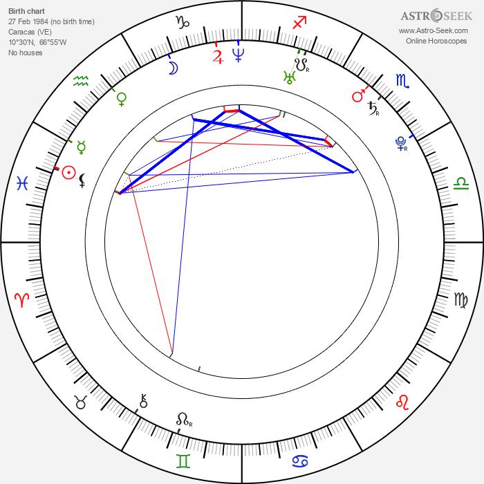 Daniela Navarro - Astrology Natal Birth Chart