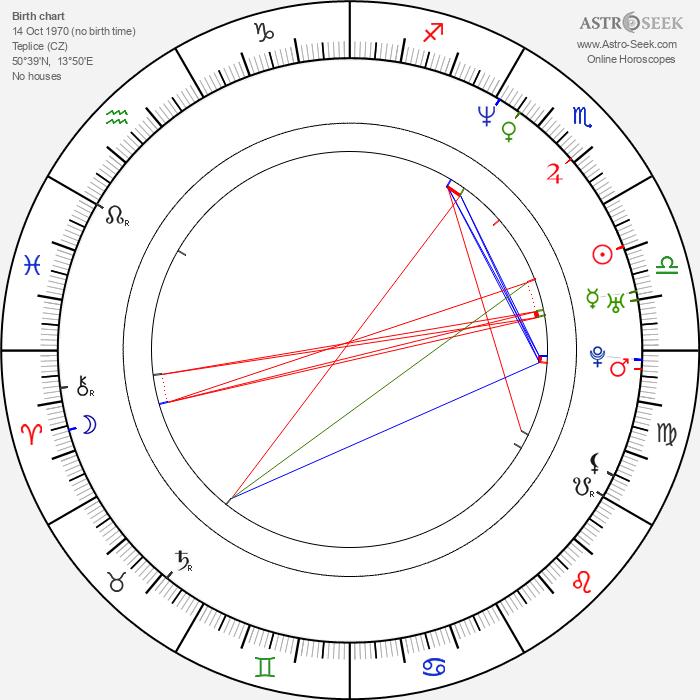 Daniela Peštová - Astrology Natal Birth Chart