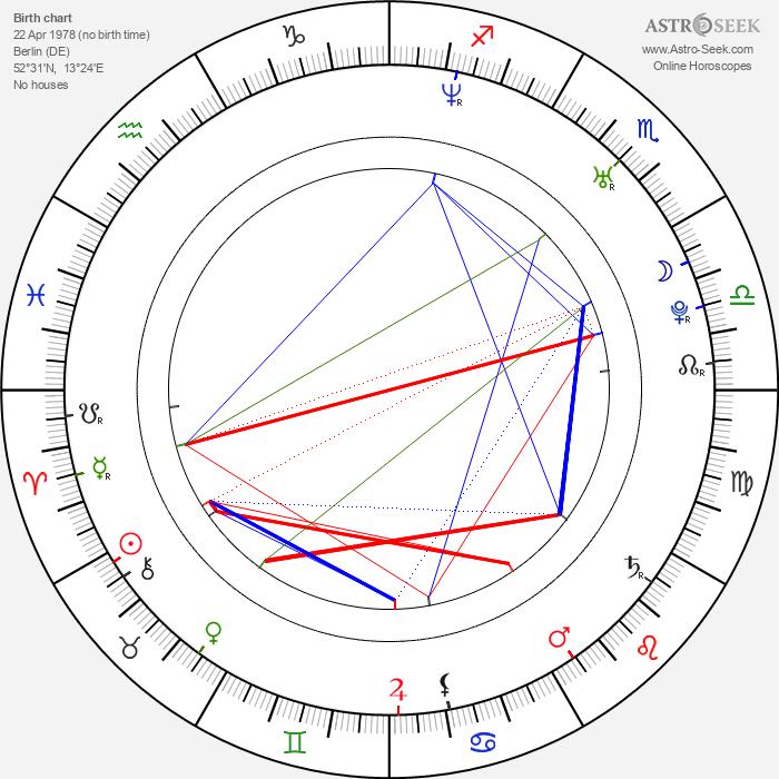 Daniela Preuß - Astrology Natal Birth Chart