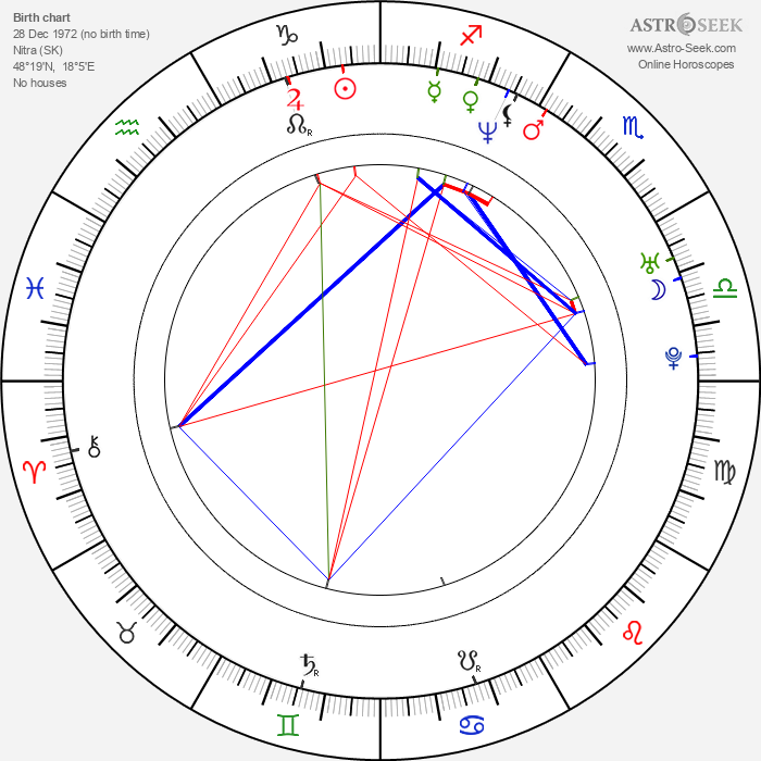 Daniela Šinkorová - Astrology Natal Birth Chart