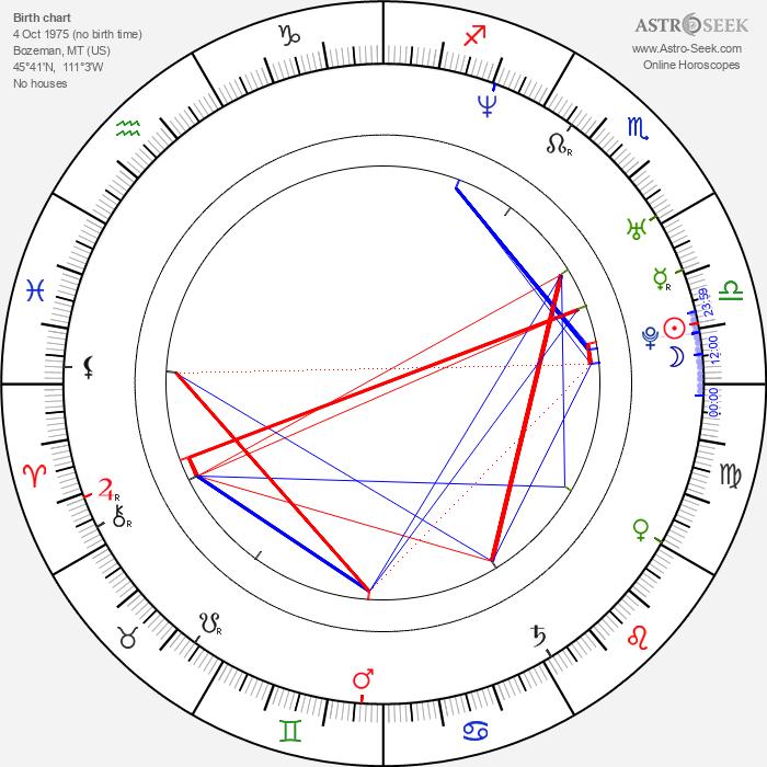 Daniella Deutscher - Astrology Natal Birth Chart