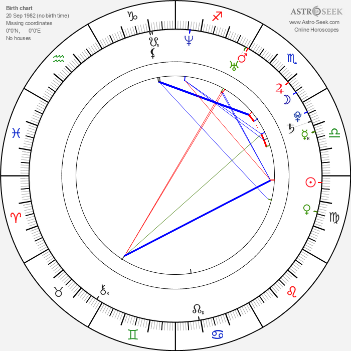 Daniella Evangelista - Astrology Natal Birth Chart