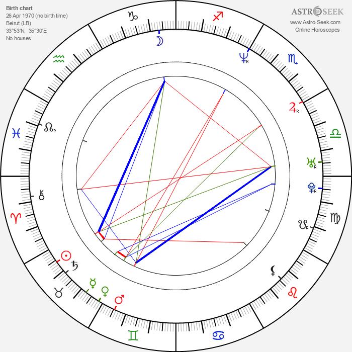 Danielle Arbid - Astrology Natal Birth Chart