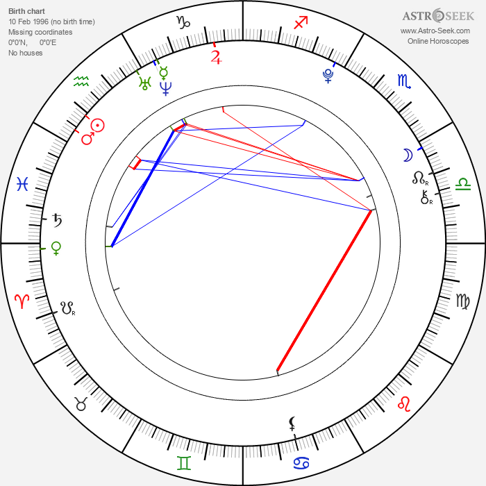 Danielle Aubry - Astrology Natal Birth Chart