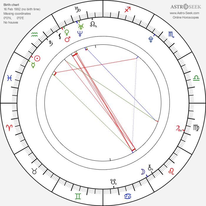 Danielle Catanzariti - Astrology Natal Birth Chart