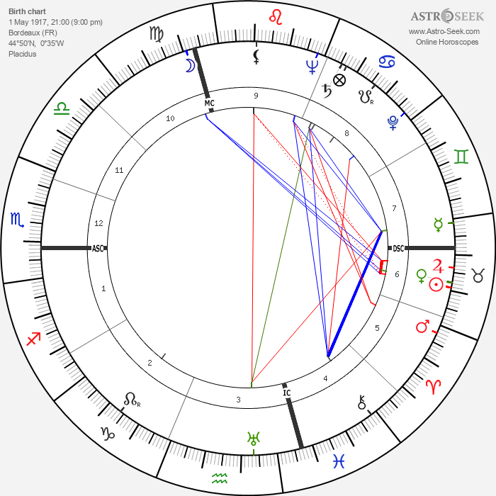 Danielle Darrieux - Astrology Natal Birth Chart