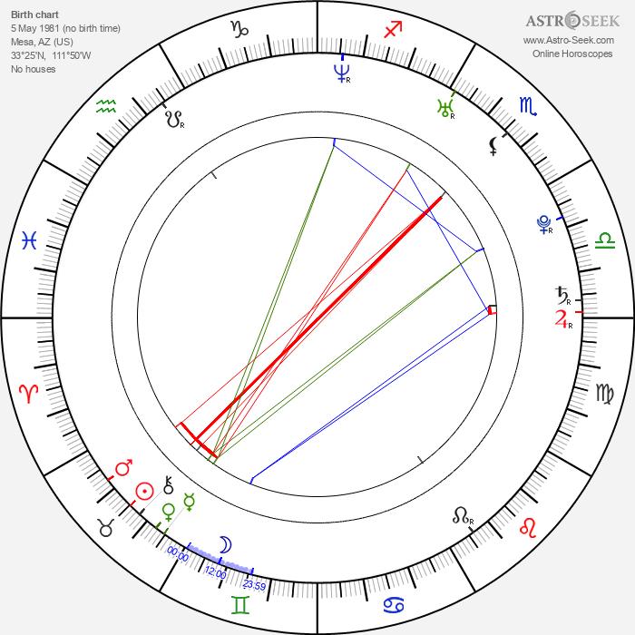 Danielle Fishel - Astrology Natal Birth Chart