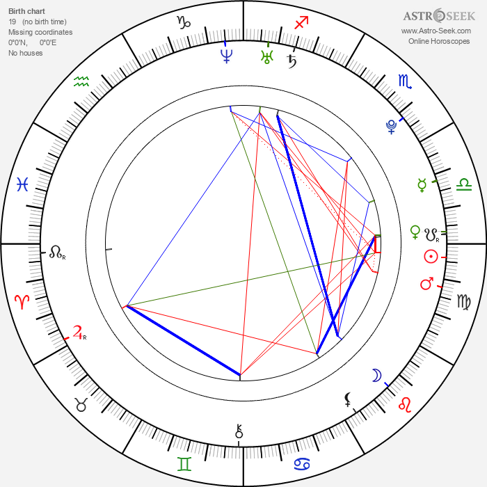 Danielle Panabaker - Astrology Natal Birth Chart