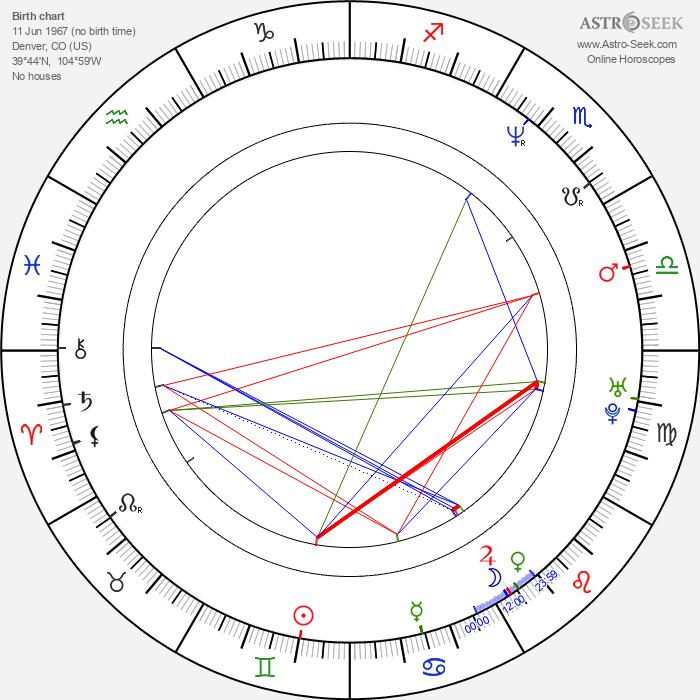 Danielle Rogers - Astrology Natal Birth Chart