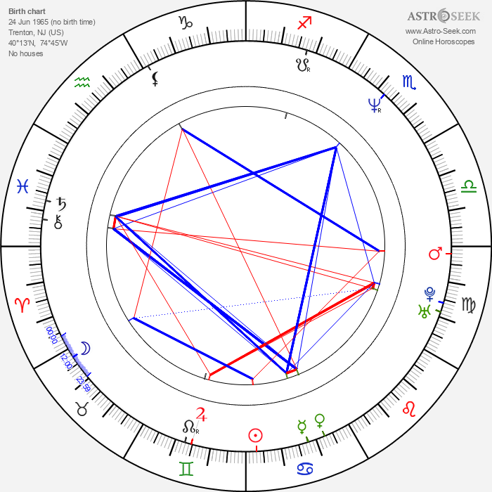 Danielle Spencer - Astrology Natal Birth Chart