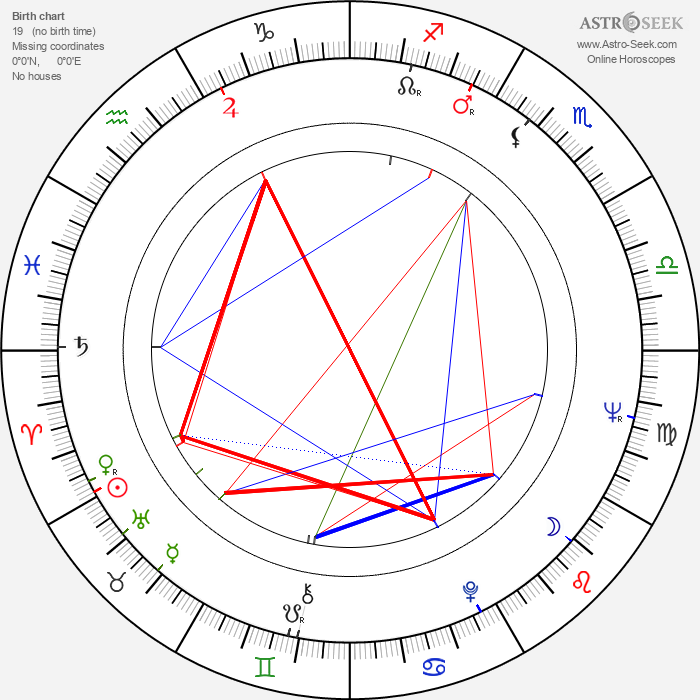 Danielle Volle - Astrology Natal Birth Chart
