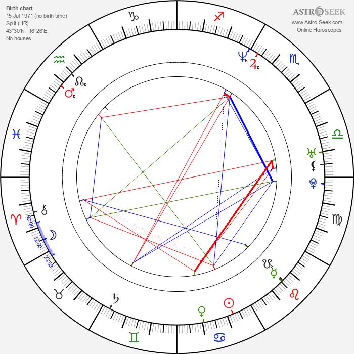 Danijela Martinovič - Astrology Natal Birth Chart