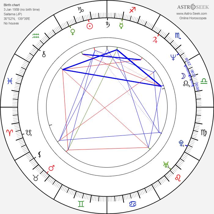 Dankan - Astrology Natal Birth Chart