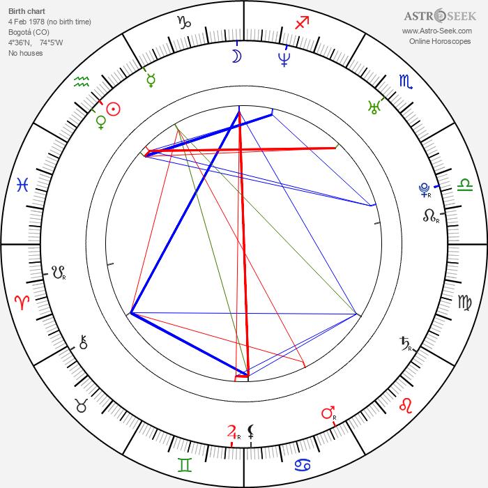 Danna García - Astrology Natal Birth Chart