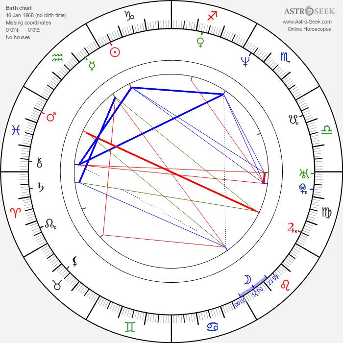 Danni Ashe - Astrology Natal Birth Chart