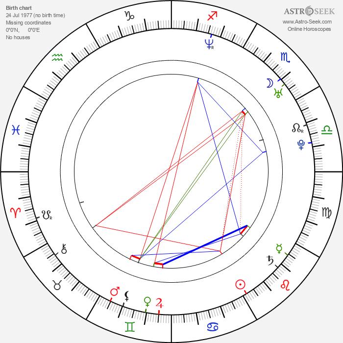 Danny Dyer - Astrology Natal Birth Chart