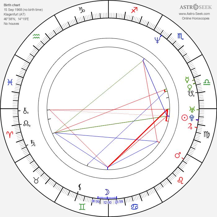 Danny Nucci - Astrology Natal Birth Chart