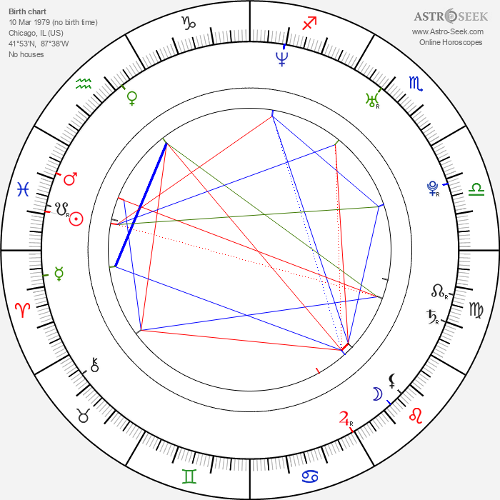 Danny Pudi - Astrology Natal Birth Chart