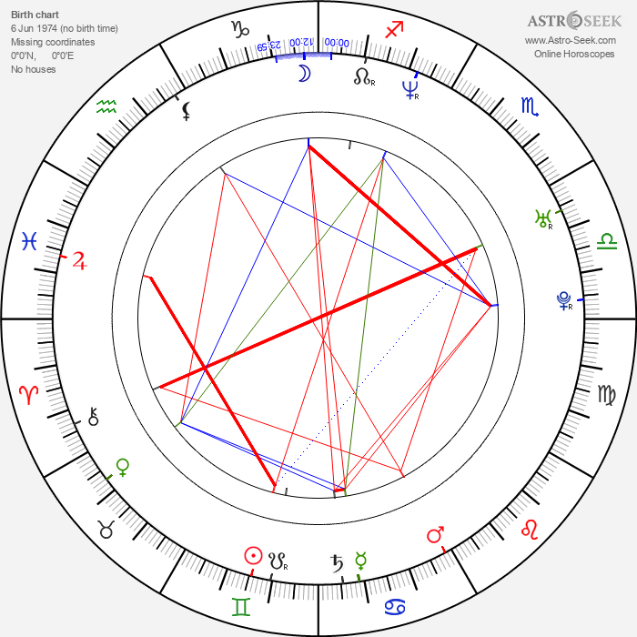 Danny Strong - Astrology Natal Birth Chart