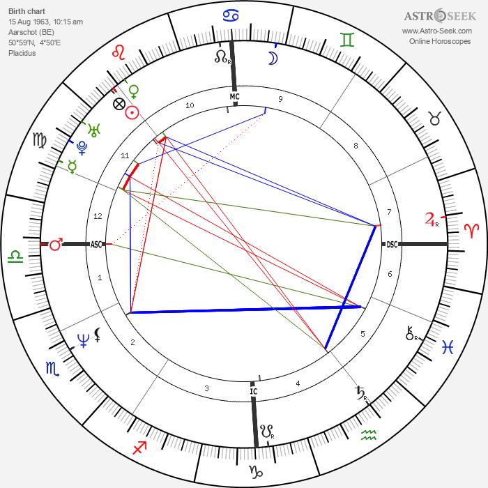 Danny Verlinden - Astrology Natal Birth Chart