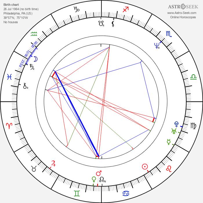 Danny Woodburn - Astrology Natal Birth Chart