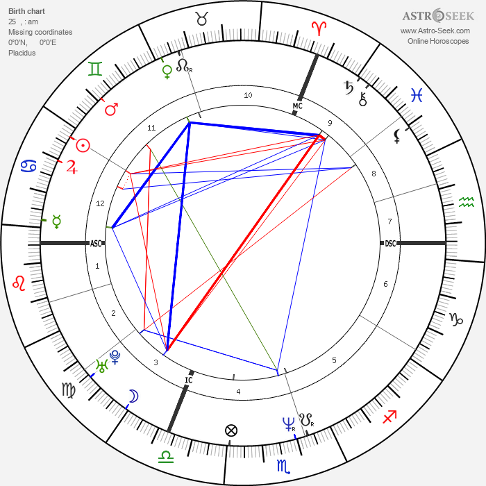 DannyBoon - Astrology Natal Birth Chart