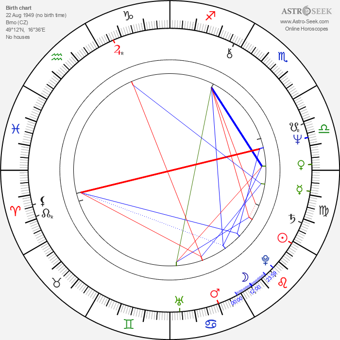 Danuše Klichová - Astrology Natal Birth Chart