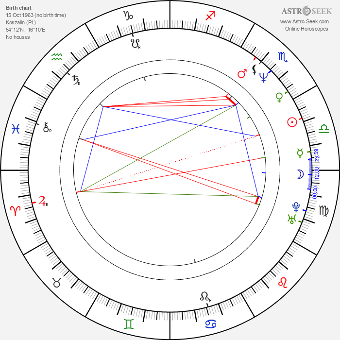 Danuta Borsuk - Astrology Natal Birth Chart