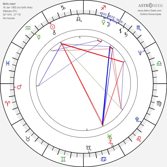 Danuta Kowalska - Astrology Natal Birth Chart