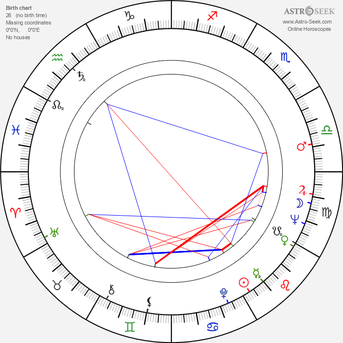 Danuza Leão - Astrology Natal Birth Chart