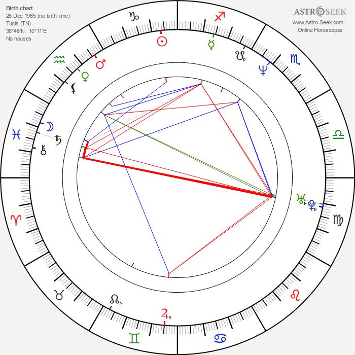 Dany Brillant - Astrology Natal Birth Chart