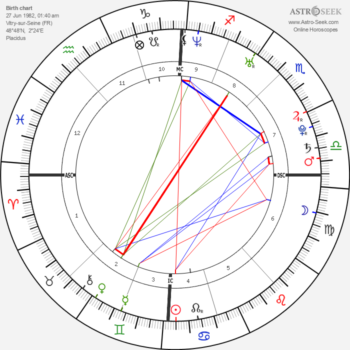 Dany Verissimo-Petit - Astrology Natal Birth Chart