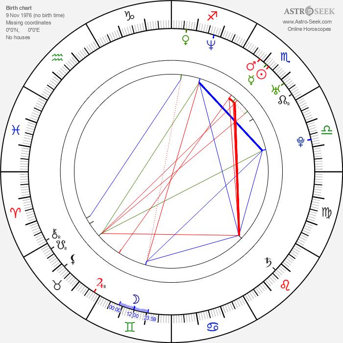 Danzel - Astrology Natal Birth Chart